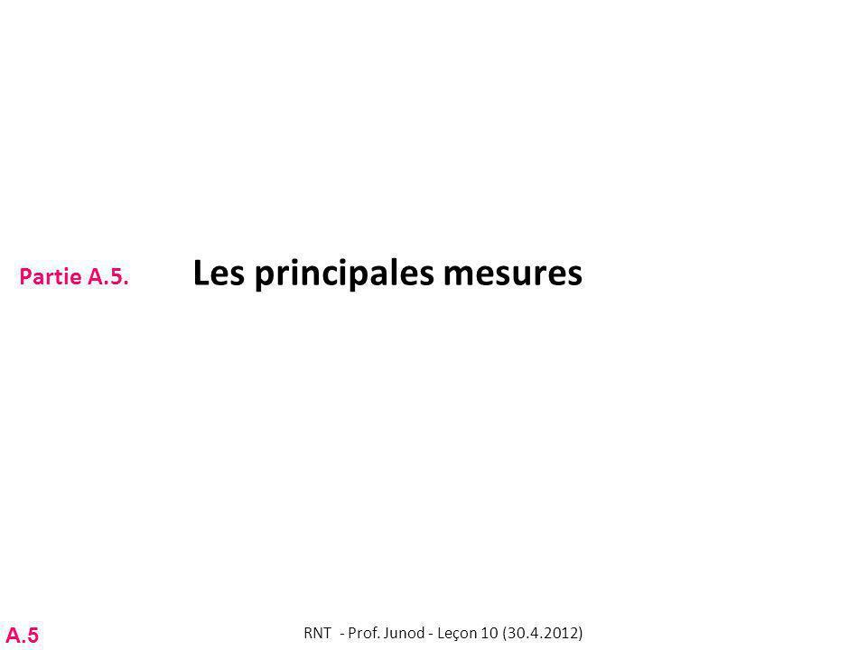 Partie A.5. Les principales mesures RNT - Prof. Junod - Leçon 10 (30.4.2012) A.5
