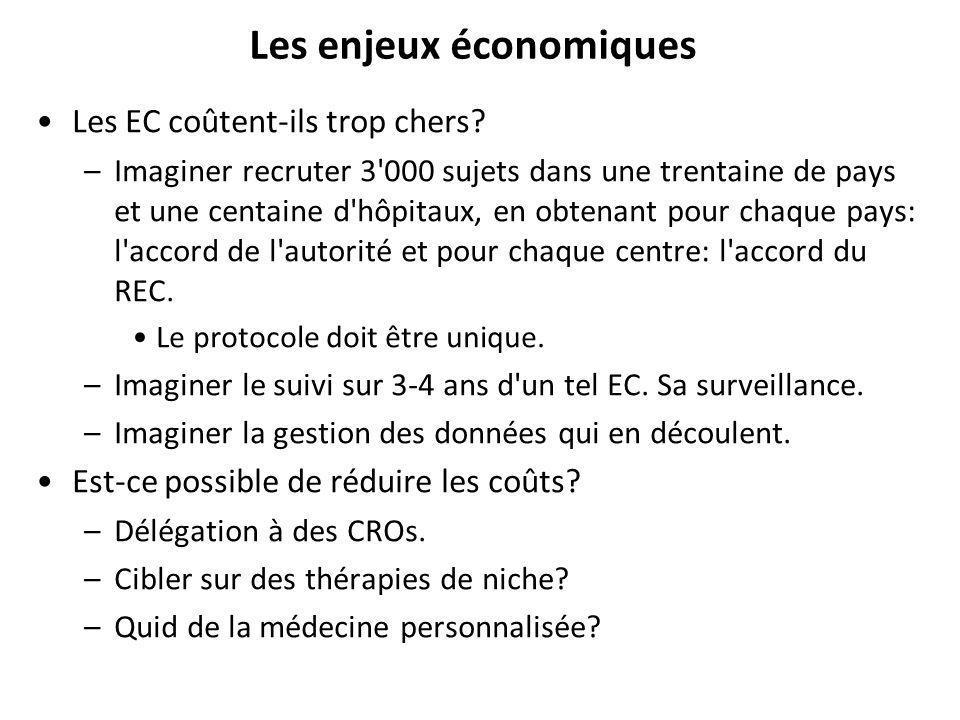 Les enjeux économiques Les EC coûtent-ils trop chers.