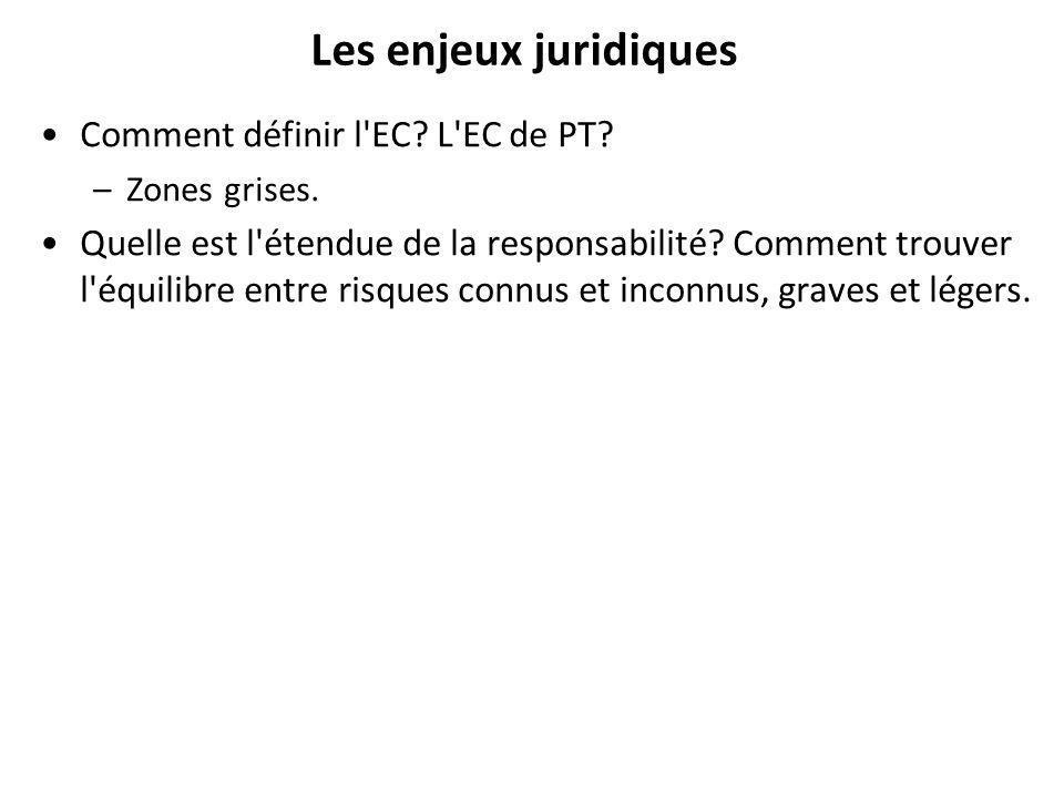 Les enjeux juridiques Comment définir l EC.L EC de PT.