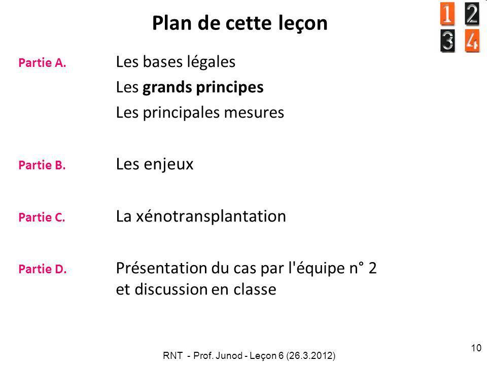 RNT - Prof. Junod - Leçon 6 (26.3.2012) 10 Plan de cette leçon Partie A.