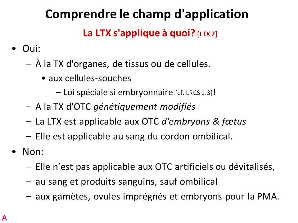 Comprendre le champ d application La LTX s applique à quoi.