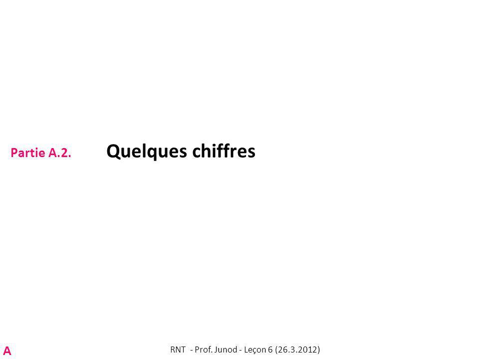 Partie A.2. Quelques chiffres RNT - Prof. Junod - Leçon 6 (26.3.2012) A