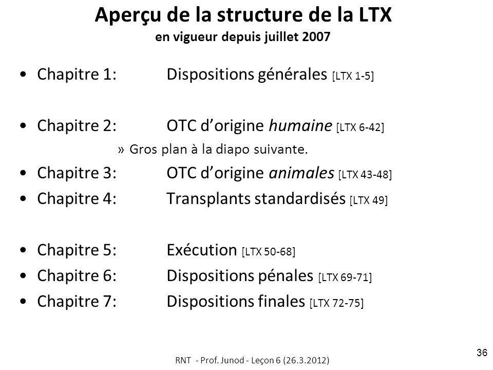 Aperçu de la structure de la LTX en vigueur depuis juillet 2007 Chapitre 1: Dispositions générales [LTX 1-5] Chapitre 2: OTC dorigine humaine [LTX 6-42] »Gros plan à la diapo suivante.