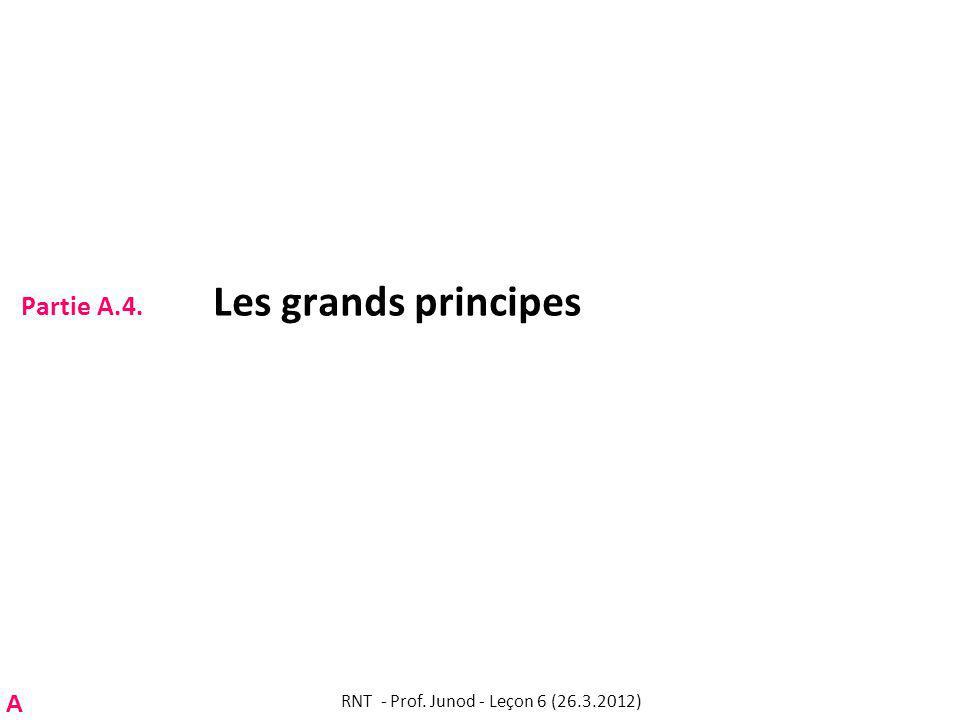 Partie A.4. Les grands principes RNT - Prof. Junod - Leçon 6 (26.3.2012) A