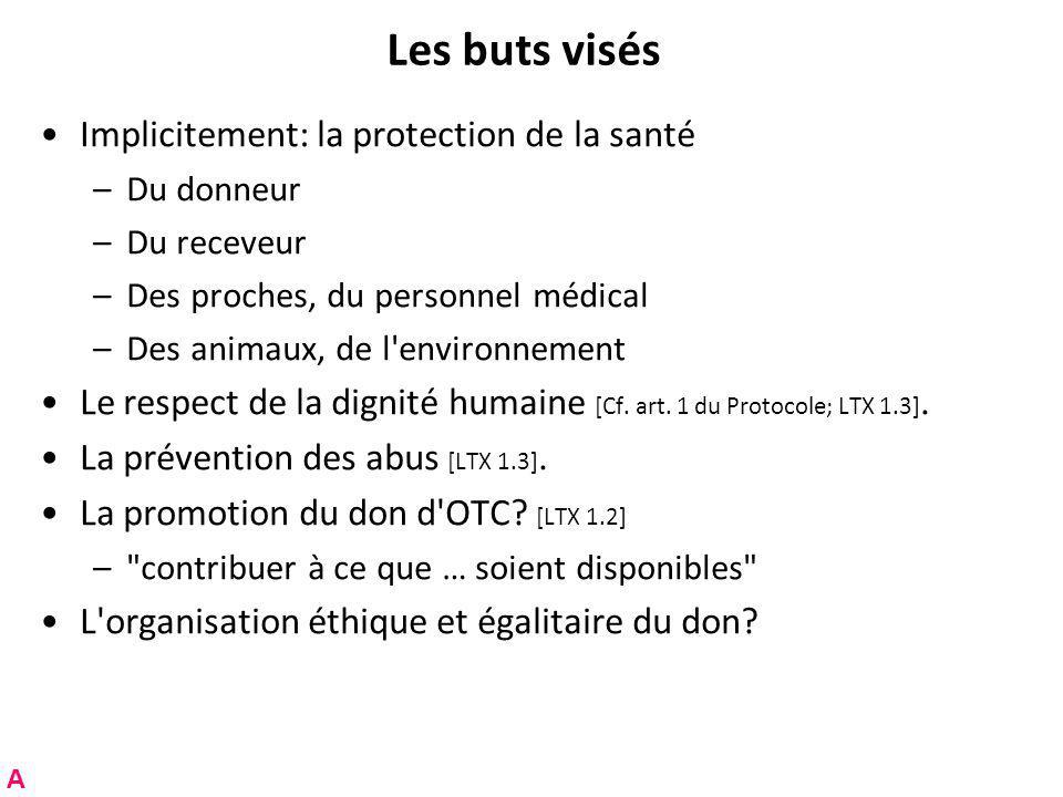 Les buts visés Implicitement: la protection de la santé –Du donneur –Du receveur –Des proches, du personnel médical –Des animaux, de l environnement Le respect de la dignité humaine [Cf.