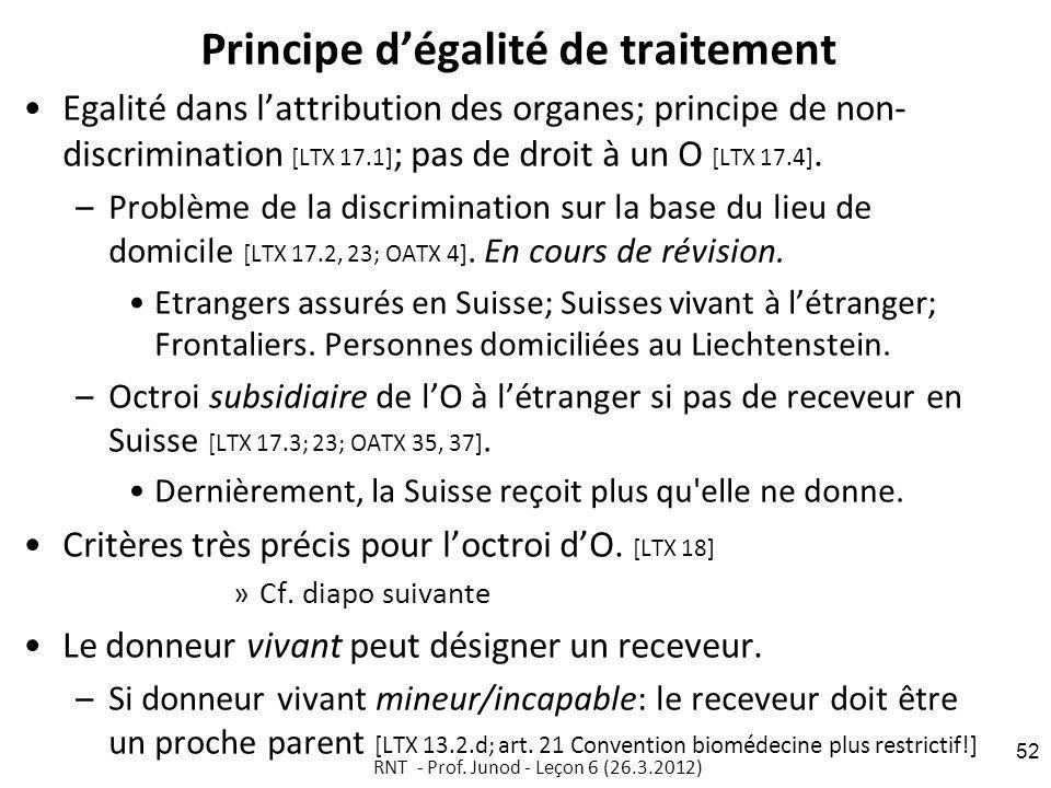 Principe dégalité de traitement Egalité dans lattribution des organes; principe de non- discrimination [LTX 17.1] ; pas de droit à un O [LTX 17.4].