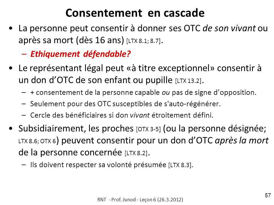 Consentement en cascade La personne peut consentir à donner ses OTC de son vivant ou après sa mort (dès 16 ans) [LTX 8.1; 8.7].