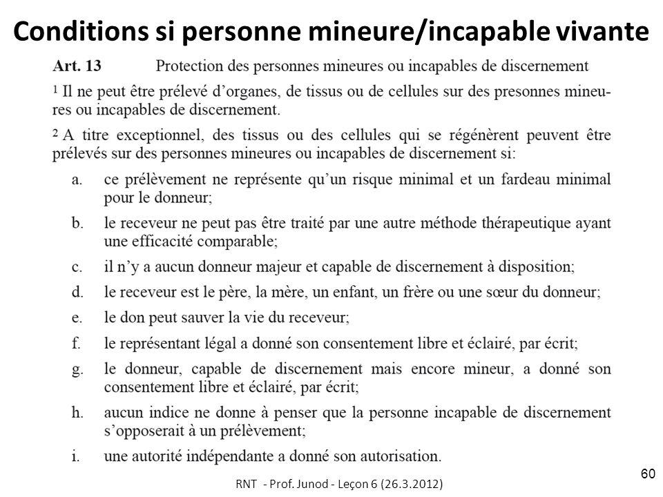 Conditions si personne mineure/incapable vivante RNT - Prof. Junod - Leçon 6 (26.3.2012) 60