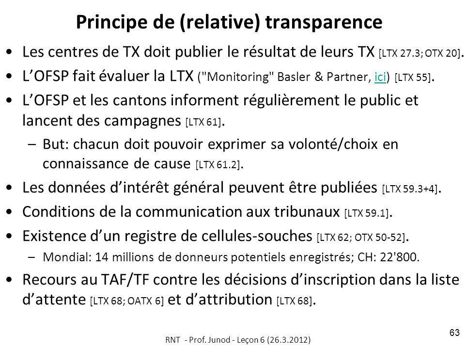Principe de (relative) transparence Les centres de TX doit publier le résultat de leurs TX [LTX 27.3; OTX 20].