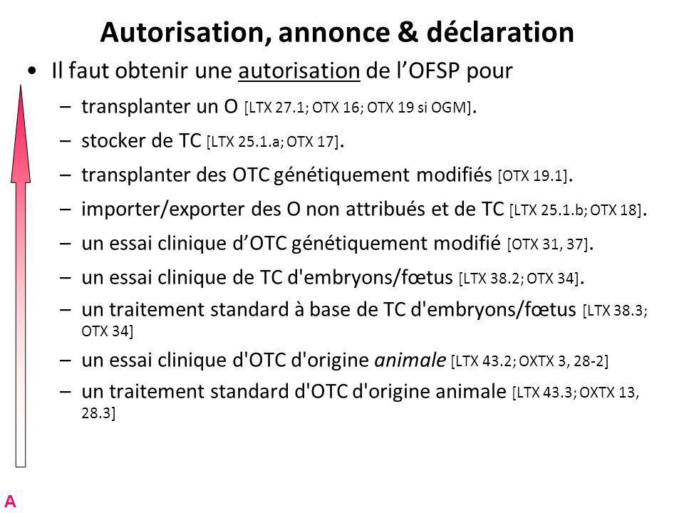 Autorisation, annonce & déclaration Il faut obtenir une autorisation de lOFSP pour –transplanter un O [LTX 27.1; OTX 16; OTX 19 si OGM].