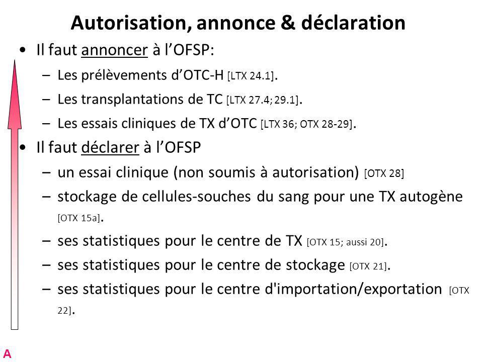 Autorisation, annonce & déclaration Il faut annoncer à lOFSP: –Les prélèvements dOTC-H [LTX 24.1].