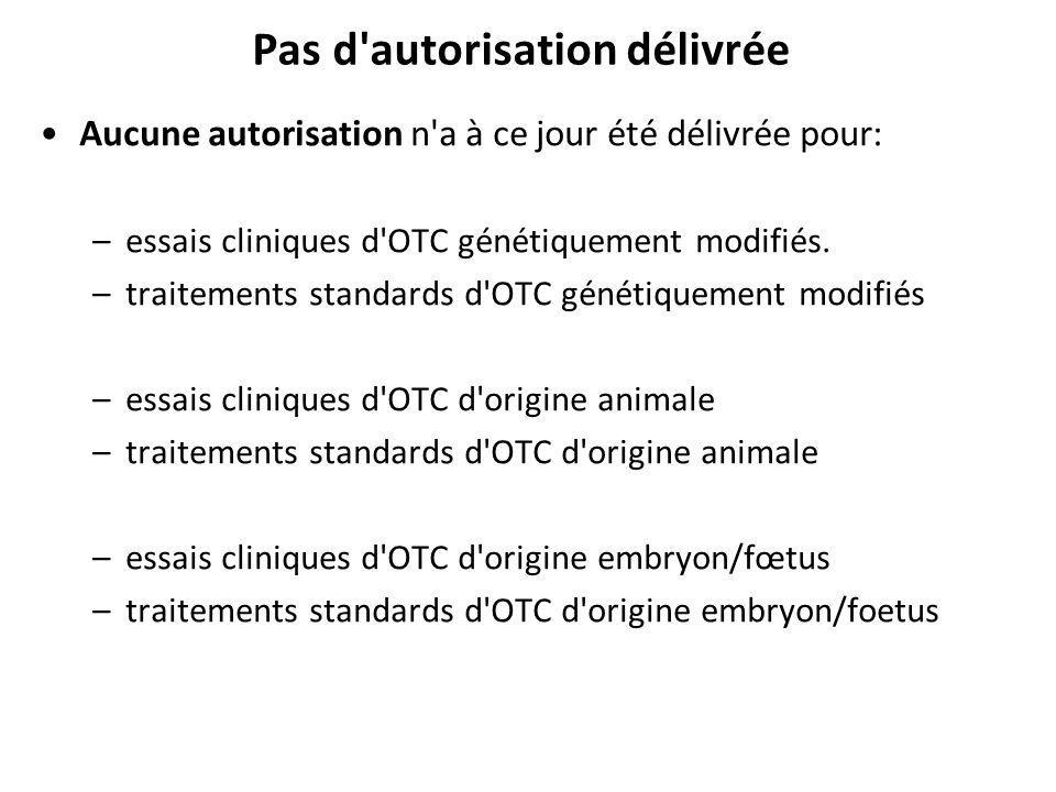 Pas d autorisation délivrée Aucune autorisation n a à ce jour été délivrée pour: –essais cliniques d OTC génétiquement modifiés.