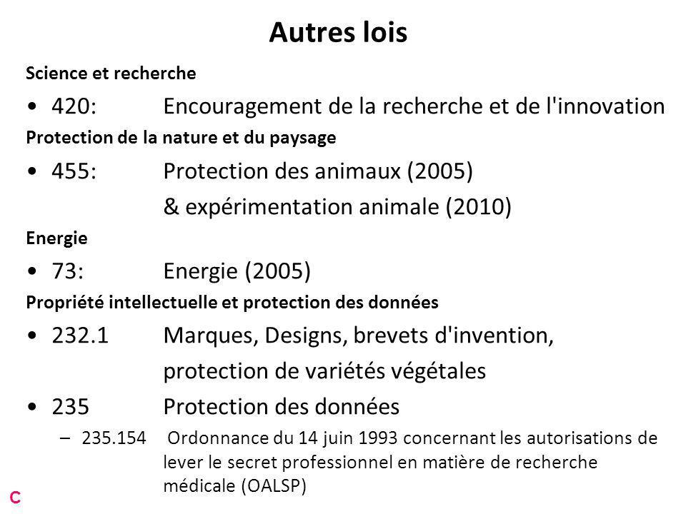 Autres lois Science et recherche 420: Encouragement de la recherche et de l innovation Protection de la nature et du paysage 455: Protection des animaux (2005) & expérimentation animale (2010) Energie 73: Energie (2005) Propriété intellectuelle et protection des données 232.1Marques, Designs, brevets d invention, protection de variétés végétales 235Protection des données –235.154 Ordonnance du 14 juin 1993 concernant les autorisations de lever le secret professionnel en matière de recherche médicale (OALSP) C