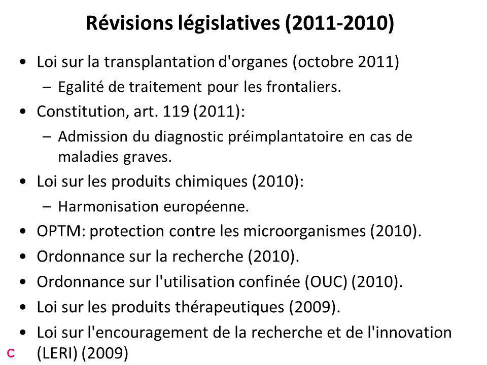 Révisions législatives (2011-2010) Loi sur la transplantation d organes (octobre 2011) –Egalité de traitement pour les frontaliers.