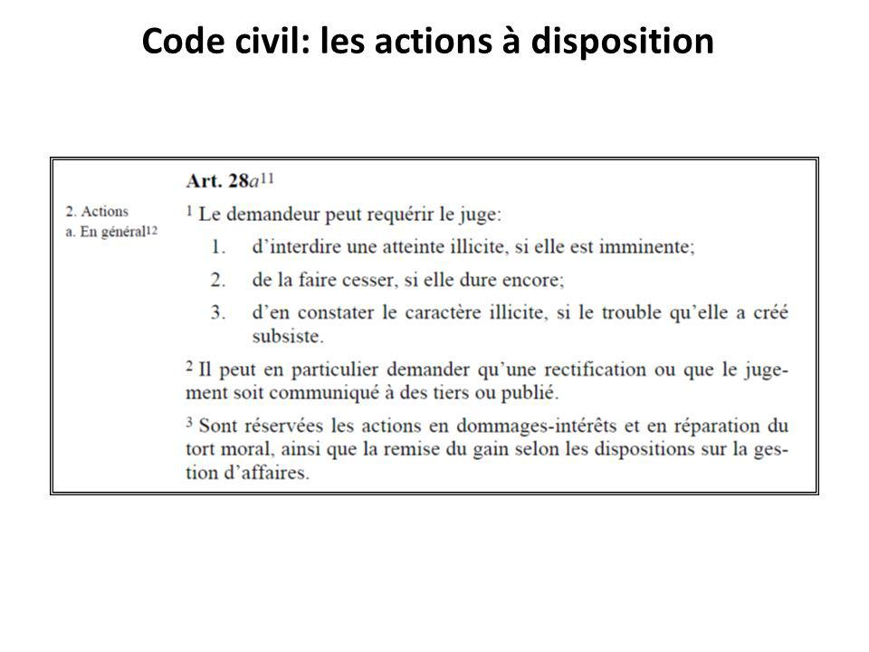 Code civil: les actions à disposition