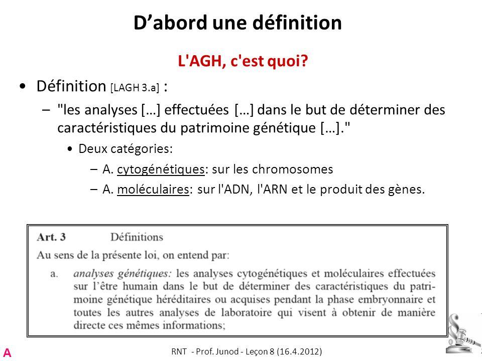 Dabord une définition L'AGH, c'est quoi? Définition [LAGH 3.a] : –
