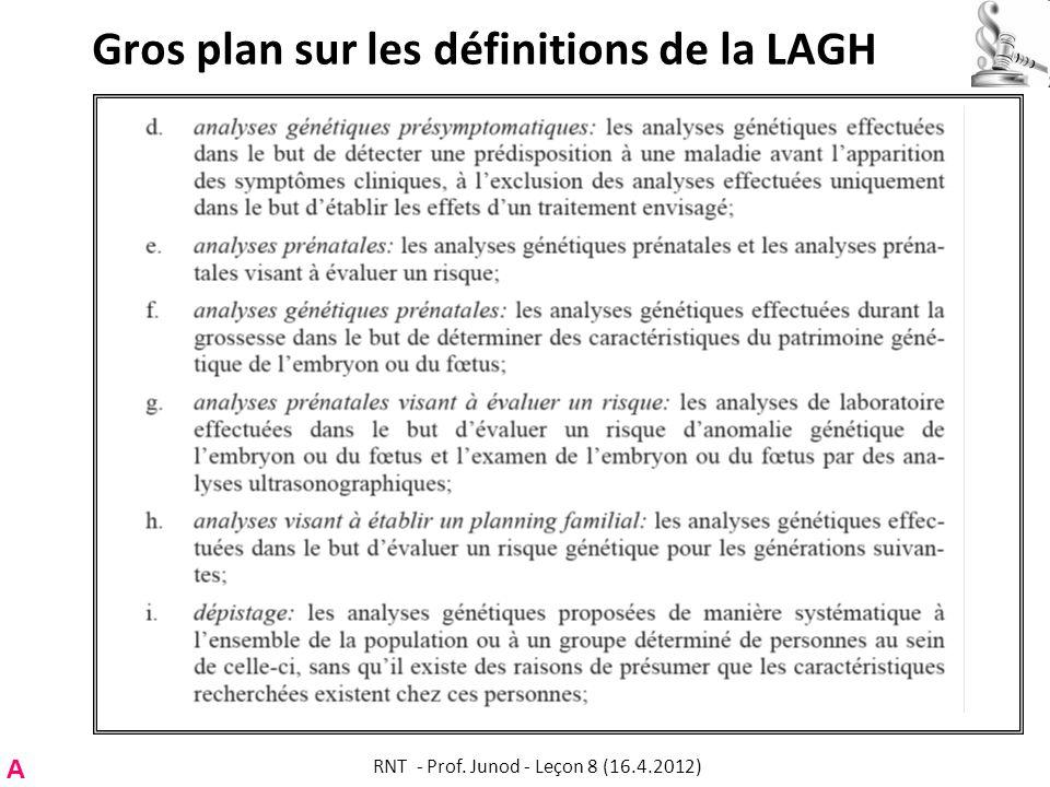 Gros plan sur les définitions de la LAGH A RNT - Prof. Junod - Leçon 8 (16.4.2012)