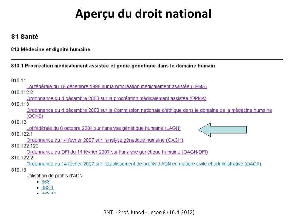 Aperçu du droit national RNT - Prof. Junod - Leçon 8 (16.4.2012)