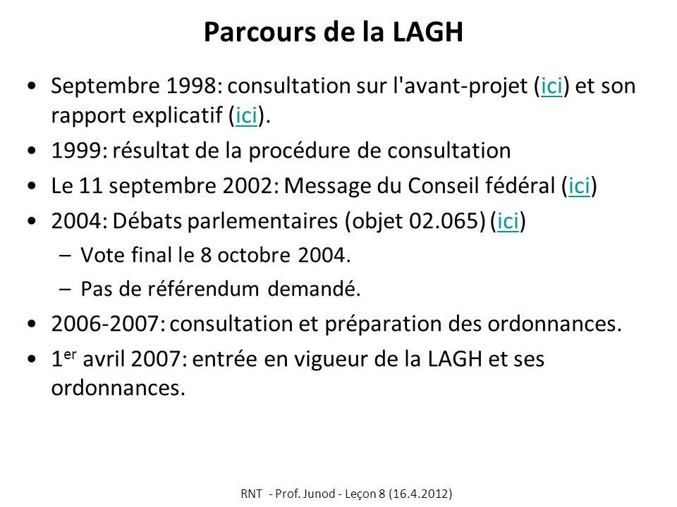 Parcours de la LAGH Septembre 1998: consultation sur l'avant-projet (ici) et son rapport explicatif (ici).ici 1999: résultat de la procédure de consul