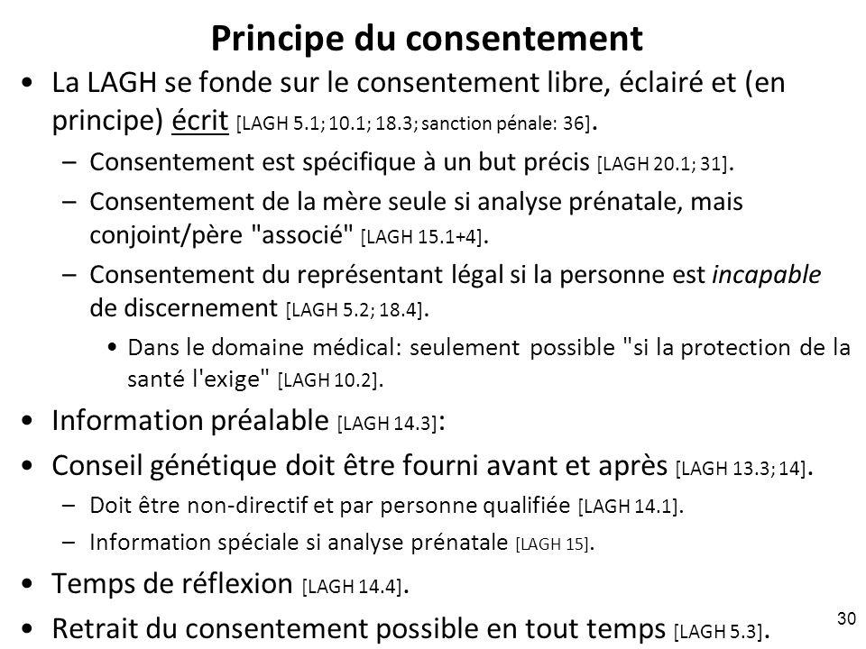Principe du consentement La LAGH se fonde sur le consentement libre, éclairé et (en principe) écrit [LAGH 5.1; 10.1; 18.3; sanction pénale: 36]. –Cons