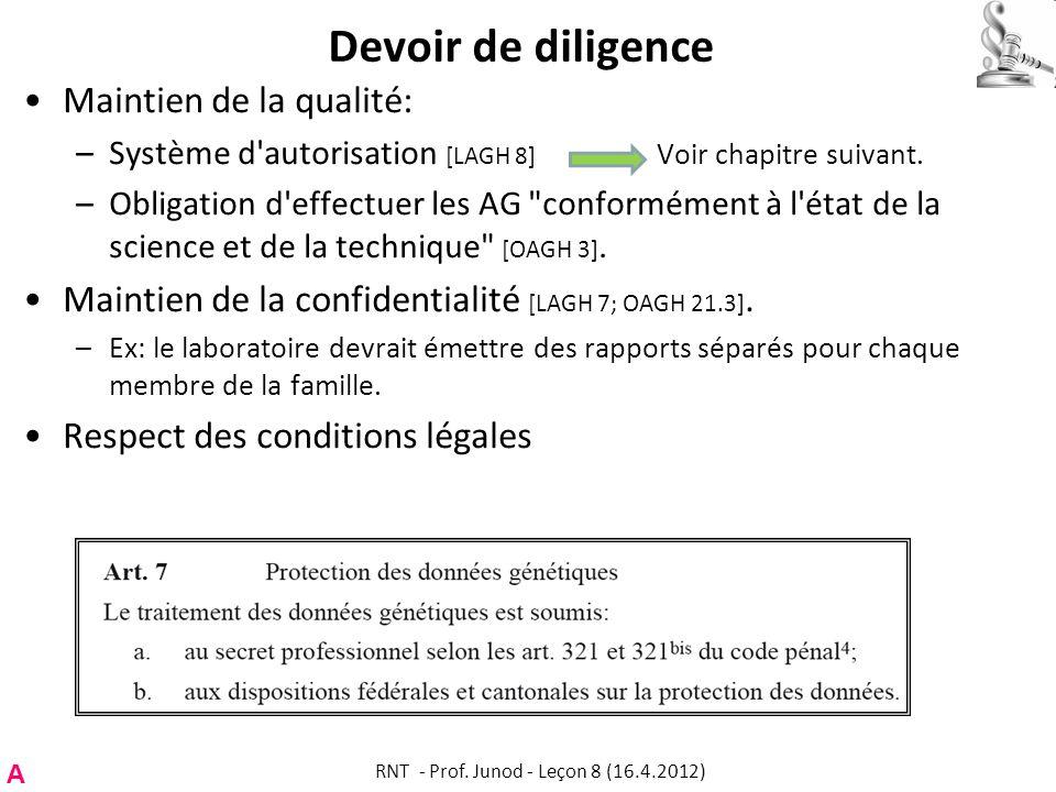 Devoir de diligence Maintien de la qualité: –Système d'autorisation [LAGH 8] Voir chapitre suivant. –Obligation d'effectuer les AG