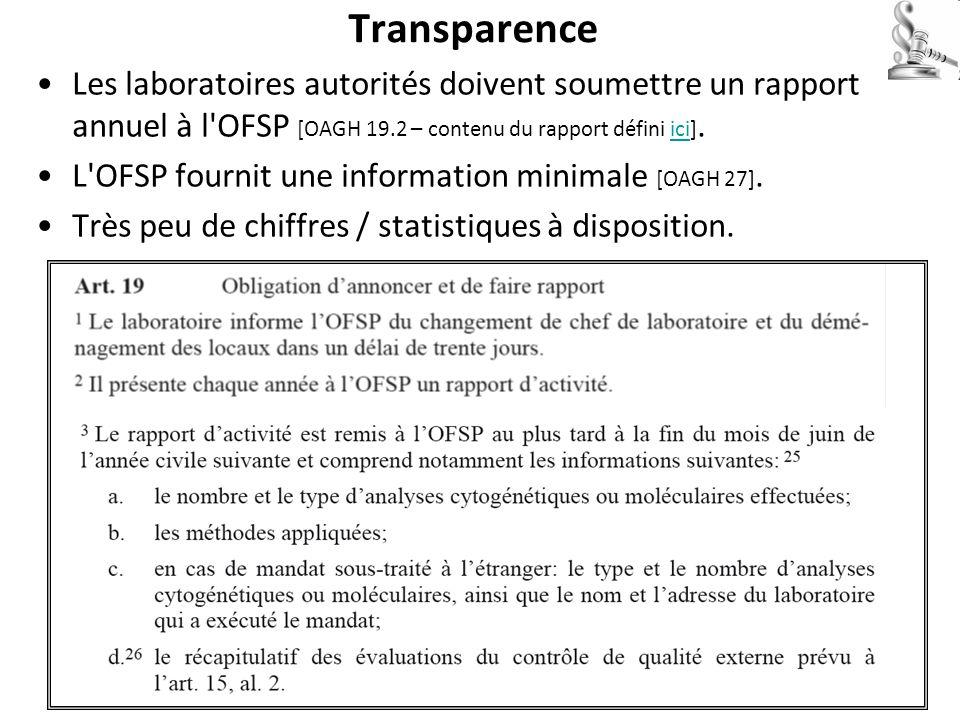 Transparence Les laboratoires autorités doivent soumettre un rapport annuel à l'OFSP [OAGH 19.2 – contenu du rapport défini ici].ici L'OFSP fournit un