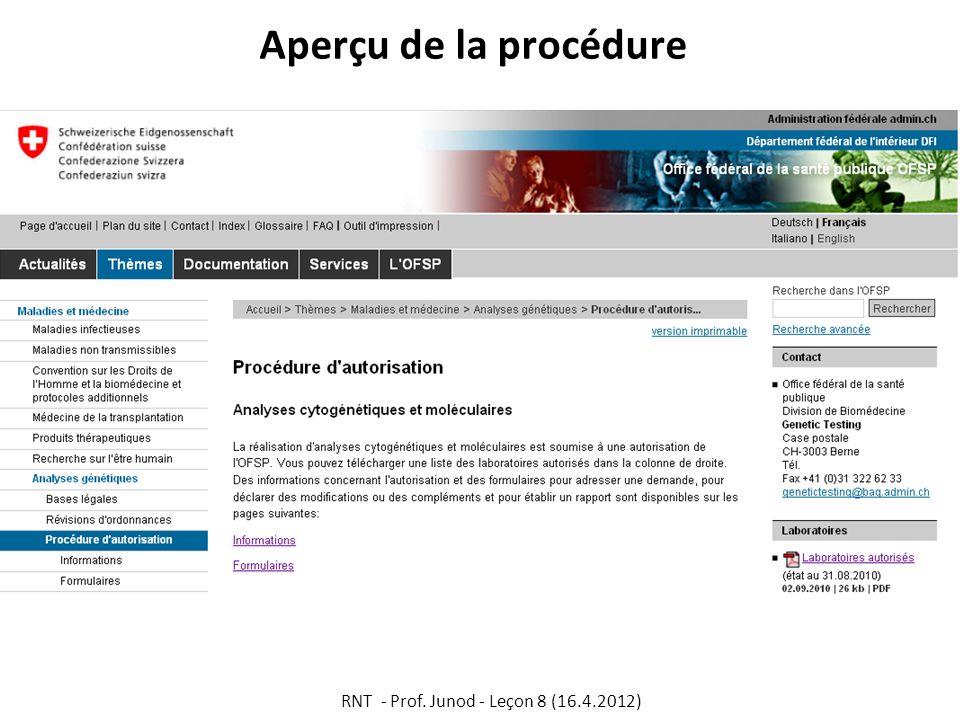 Aperçu de la procédure RNT - Prof. Junod - Leçon 8 (16.4.2012)