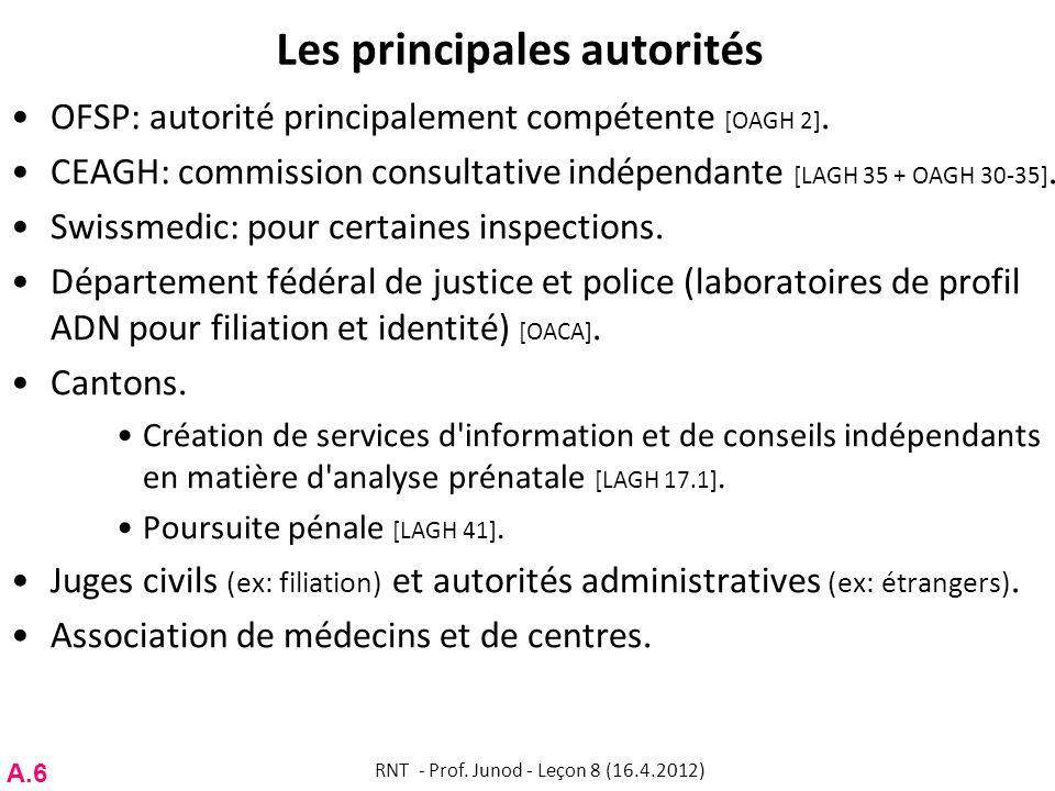 Les principales autorités OFSP: autorité principalement compétente [OAGH 2]. CEAGH: commission consultative indépendante [LAGH 35 + OAGH 30-35]. Swiss