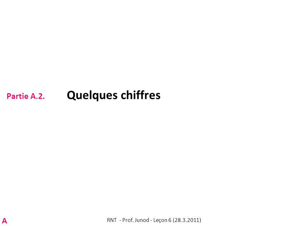 Partie A.2. Quelques chiffres RNT - Prof. Junod - Leçon 6 (28.3.2011) A