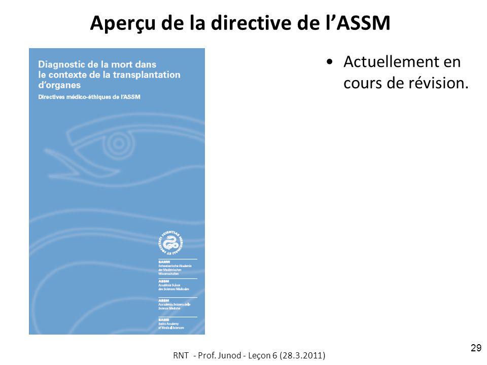 Aperçu de la directive de lASSM Actuellement en cours de révision.