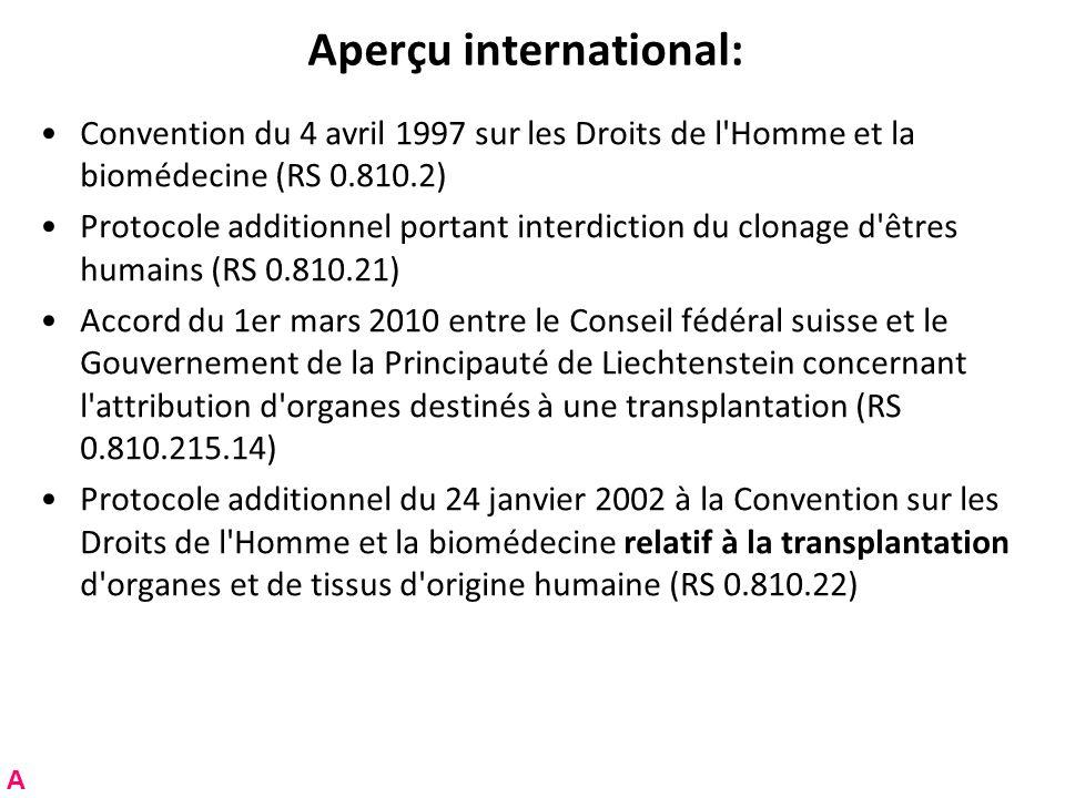 Aperçu international: Convention du 4 avril 1997 sur les Droits de l Homme et la biomédecine (RS 0.810.2) Protocole additionnel portant interdiction du clonage d êtres humains (RS 0.810.21) Accord du 1er mars 2010 entre le Conseil fédéral suisse et le Gouvernement de la Principauté de Liechtenstein concernant l attribution d organes destinés à une transplantation (RS 0.810.215.14) Protocole additionnel du 24 janvier 2002 à la Convention sur les Droits de l Homme et la biomédecine relatif à la transplantation d organes et de tissus d origine humaine (RS 0.810.22) A