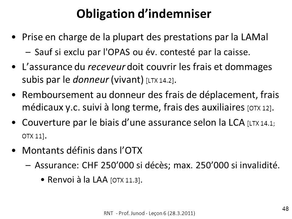 Obligation dindemniser Prise en charge de la plupart des prestations par la LAMal –Sauf si exclu par l OPAS ou év.