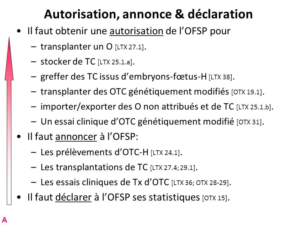 Autorisation, annonce & déclaration Il faut obtenir une autorisation de lOFSP pour –transplanter un O [LTX 27.1].