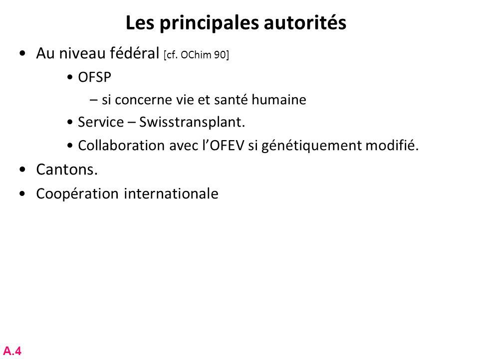 Les principales autorités Au niveau fédéral [cf.