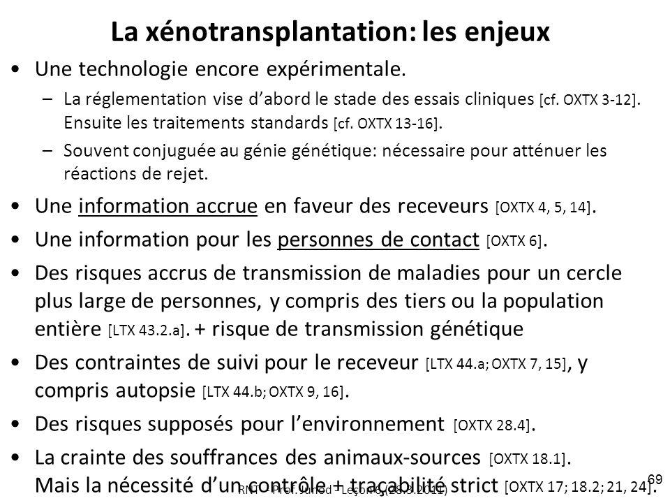 La xénotransplantation: les enjeux Une technologie encore expérimentale.