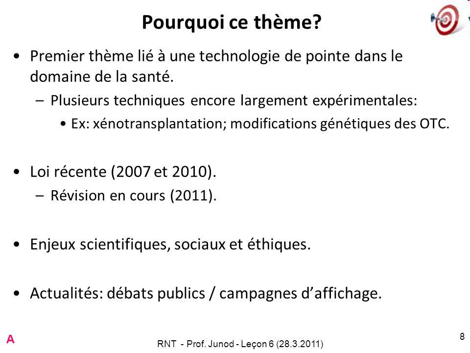 RNT - Prof.Junod - Leçon 6 (28.3.2011) 8 Pourquoi ce thème.