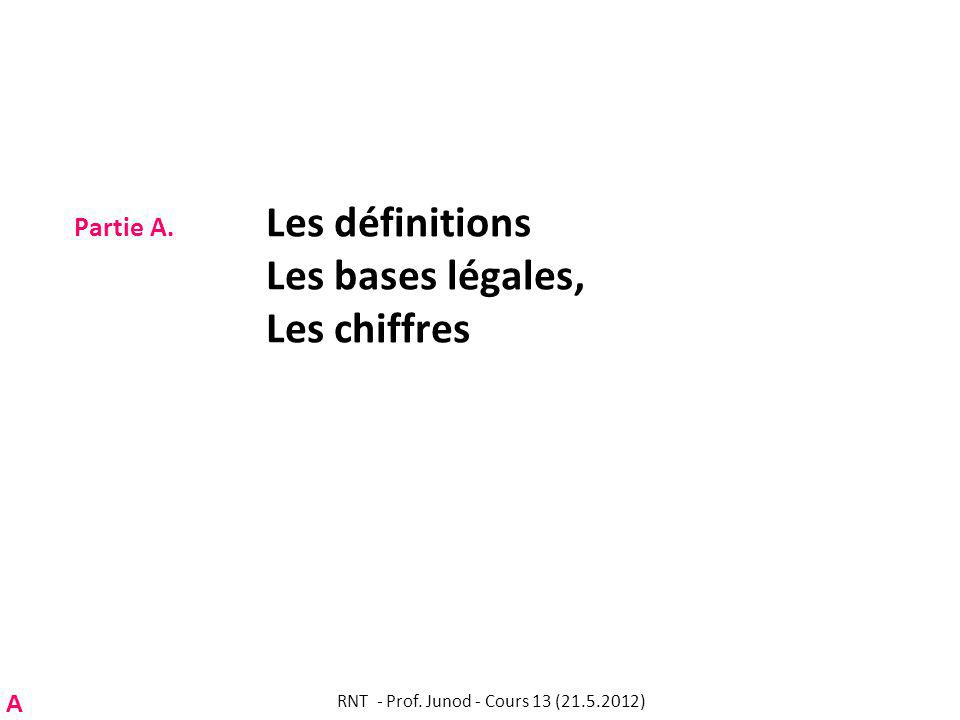 Partie A. Les définitions Les bases légales, Les chiffres RNT - Prof.