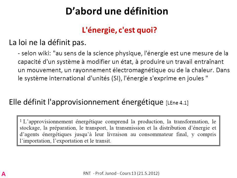 Dabord une définition L énergie, c est quoi. La loi ne la définit pas.