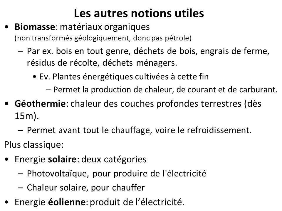 Les autres notions utiles Biomasse: matériaux organiques (non transformés géologiquement, donc pas pétrole) –Par ex.