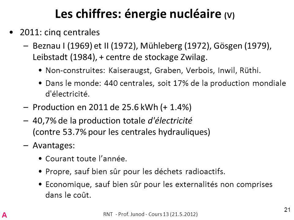 Les chiffres: énergie nucléaire (V) 2011: cinq centrales –Beznau I (1969) et II (1972), Mühleberg (1972), Gösgen (1979), Leibstadt (1984), + centre de stockage Zwilag.