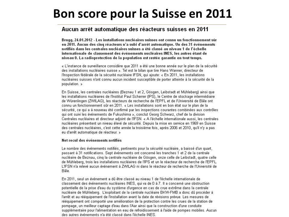 Bon score pour la Suisse en 2011