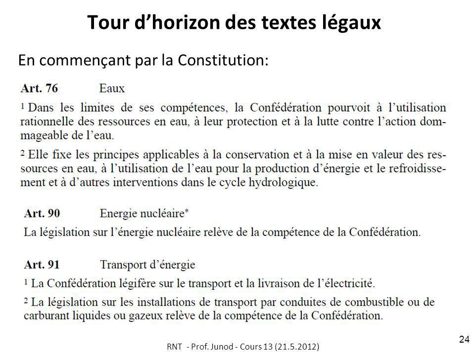 Tour dhorizon des textes légaux En commençant par la Constitution: RNT - Prof.
