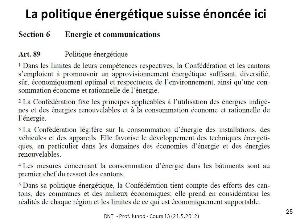La politique énergétique suisse énoncée ici RNT - Prof. Junod - Cours 13 (21.5.2012) 25