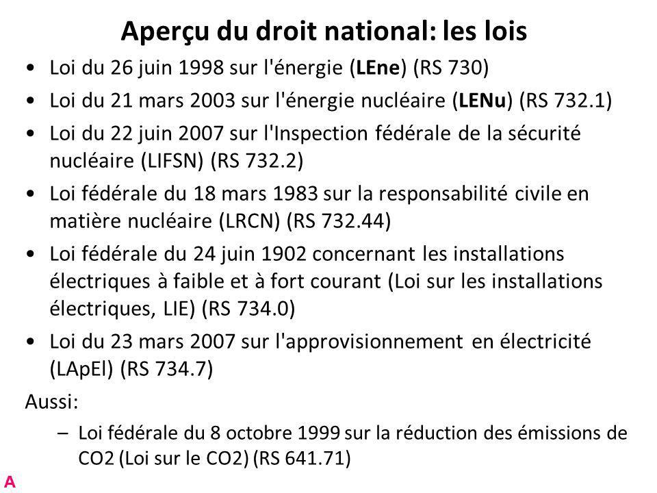 Aperçu du droit national: les lois Loi du 26 juin 1998 sur l énergie (LEne) (RS 730) Loi du 21 mars 2003 sur l énergie nucléaire (LENu) (RS 732.1) Loi du 22 juin 2007 sur l Inspection fédérale de la sécurité nucléaire (LIFSN) (RS 732.2) Loi fédérale du 18 mars 1983 sur la responsabilité civile en matière nucléaire (LRCN) (RS 732.44) Loi fédérale du 24 juin 1902 concernant les installations électriques à faible et à fort courant (Loi sur les installations électriques, LIE) (RS 734.0) Loi du 23 mars 2007 sur l approvisionnement en électricité (LApEl) (RS 734.7) Aussi: –Loi fédérale du 8 octobre 1999 sur la réduction des émissions de CO2 (Loi sur le CO2) (RS 641.71) AA