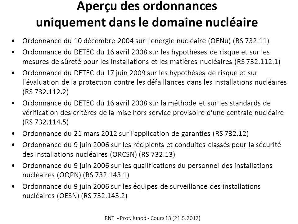 Aperçu des ordonnances uniquement dans le domaine nucléaire Ordonnance du 10 décembre 2004 sur l énergie nucléaire (OENu) (RS 732.11) Ordonnance du DETEC du 16 avril 2008 sur les hypothèses de risque et sur les mesures de sûreté pour les installations et les matières nucléaires (RS 732.112.1) Ordonnance du DETEC du 17 juin 2009 sur les hypothèses de risque et sur l évaluation de la protection contre les défaillances dans les installations nucléaires (RS 732.112.2) Ordonnance du DETEC du 16 avril 2008 sur la méthode et sur les standards de vérification des critères de la mise hors service provisoire d une centrale nucléaire (RS 732.114.5) Ordonnance du 21 mars 2012 sur l application de garanties (RS 732.12) Ordonnance du 9 juin 2006 sur les récipients et conduites classés pour la sécurité des installations nucléaires (ORCSN) (RS 732.13) Ordonnance du 9 juin 2006 sur les qualifications du personnel des installations nucléaires (OQPN) (RS 732.143.1) Ordonnance du 9 juin 2006 sur les équipes de surveillance des installations nucléaires (OESN) (RS 732.143.2) RNT - Prof.