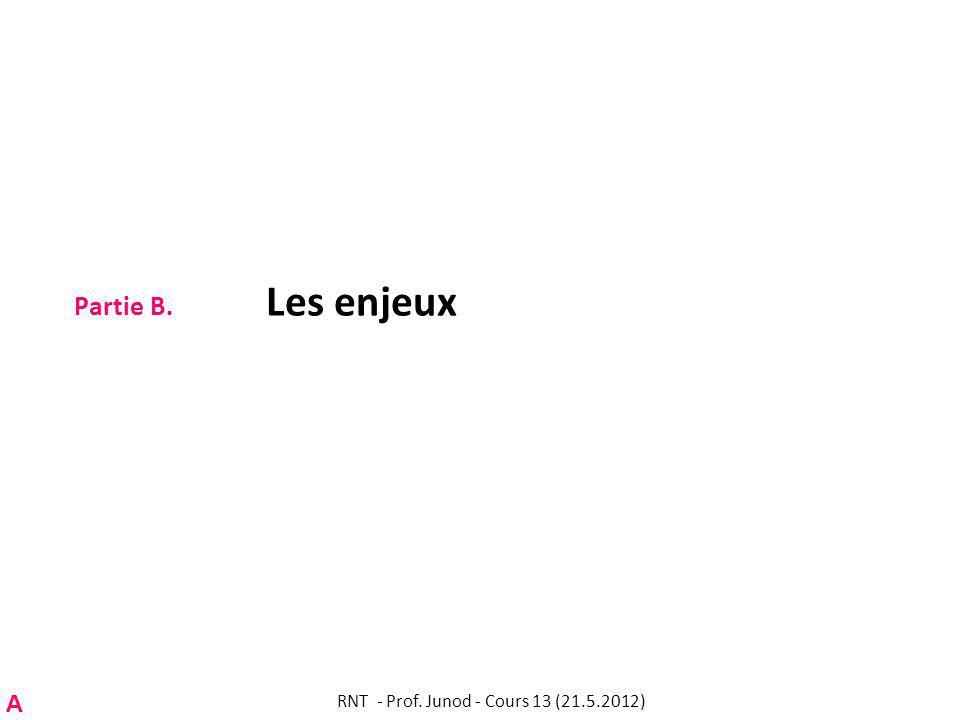 Partie B. Les enjeux RNT - Prof. Junod - Cours 13 (21.5.2012) A