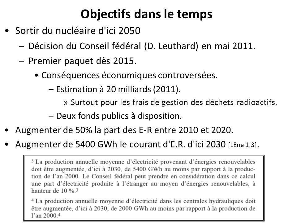 Objectifs dans le temps Sortir du nucléaire d ici 2050 –Décision du Conseil fédéral (D.