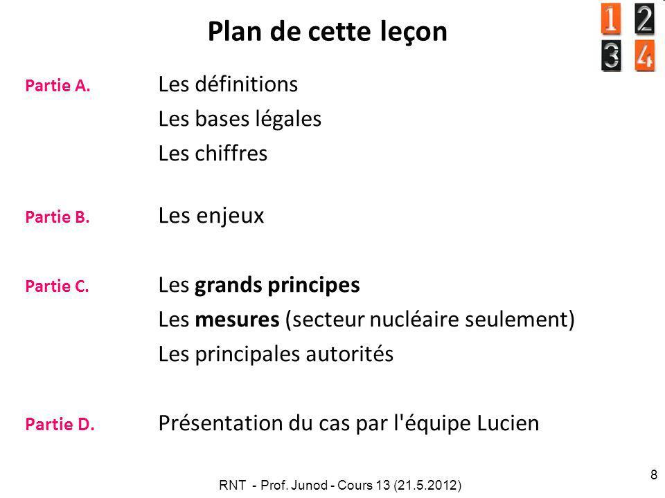 RNT - Prof. Junod - Cours 13 (21.5.2012) 8 Plan de cette leçon Partie A.