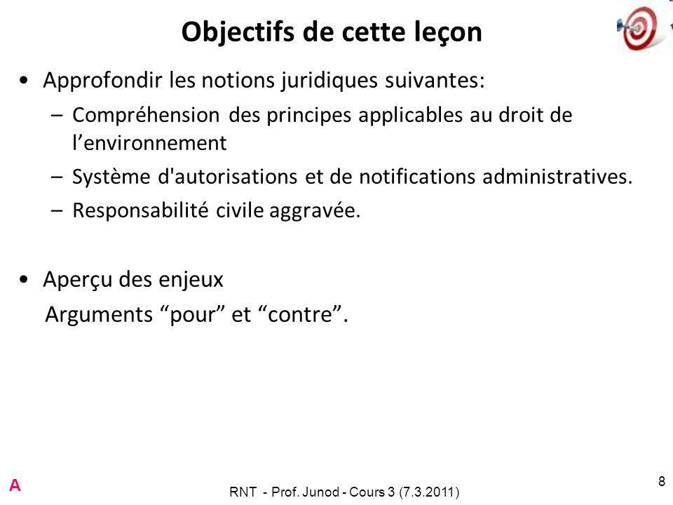 Partie A.4. Les principales autorités RNT - Prof. Junod - Cours 3 (7.3.2011) A.4