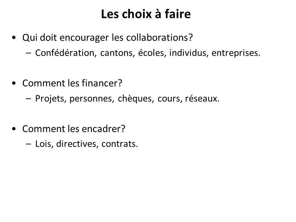 Les choix à faire Qui doit encourager les collaborations.